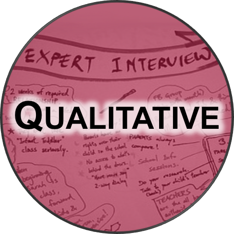 [Cancelled] What Qualitative Data Analysis (QDA) Software to Use?