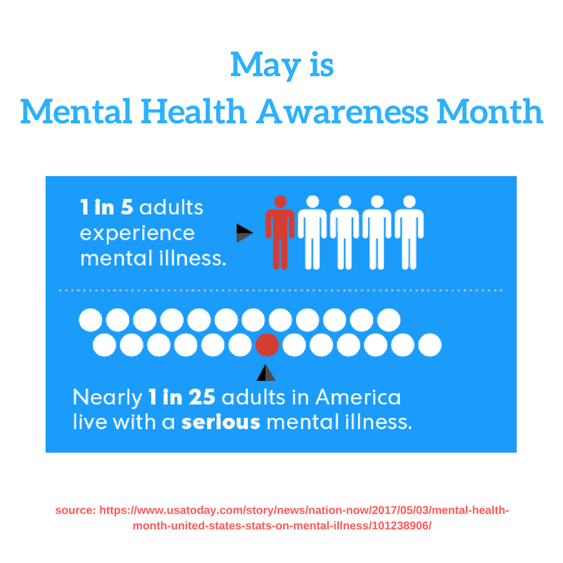 May Spotlight: Mental Health Awareness Month