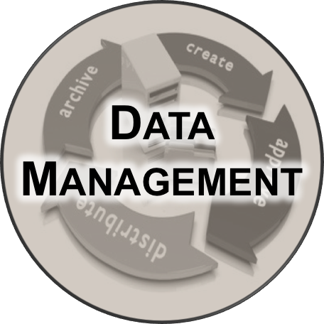 Writing a Data Management Plan for Grant Applications