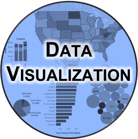 Customizing Tableau Data Visualizations