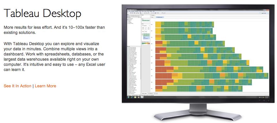 Data Viz: Tableau Data Dashboards