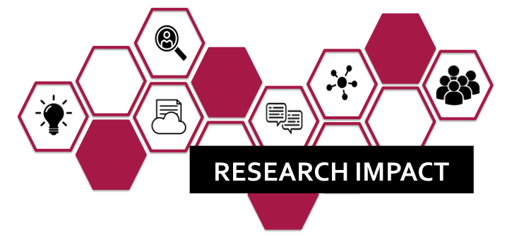 Measuring Research Impact