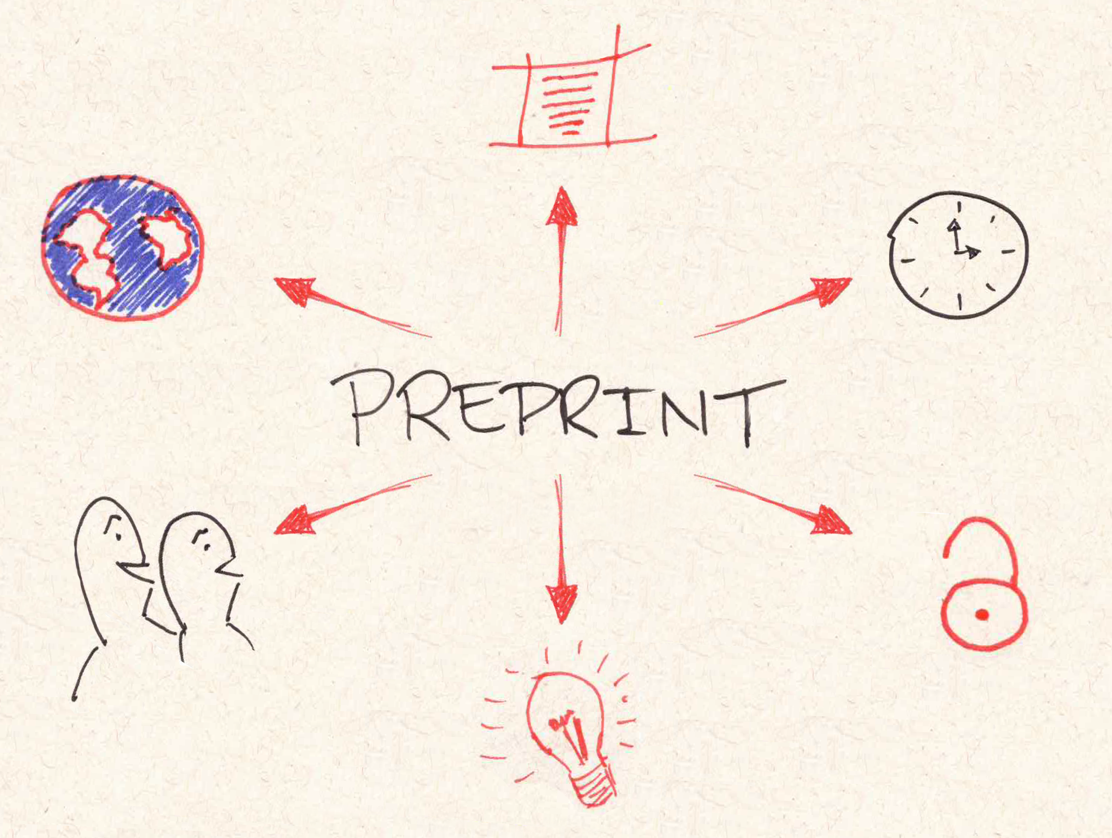 Introduction to Preprints