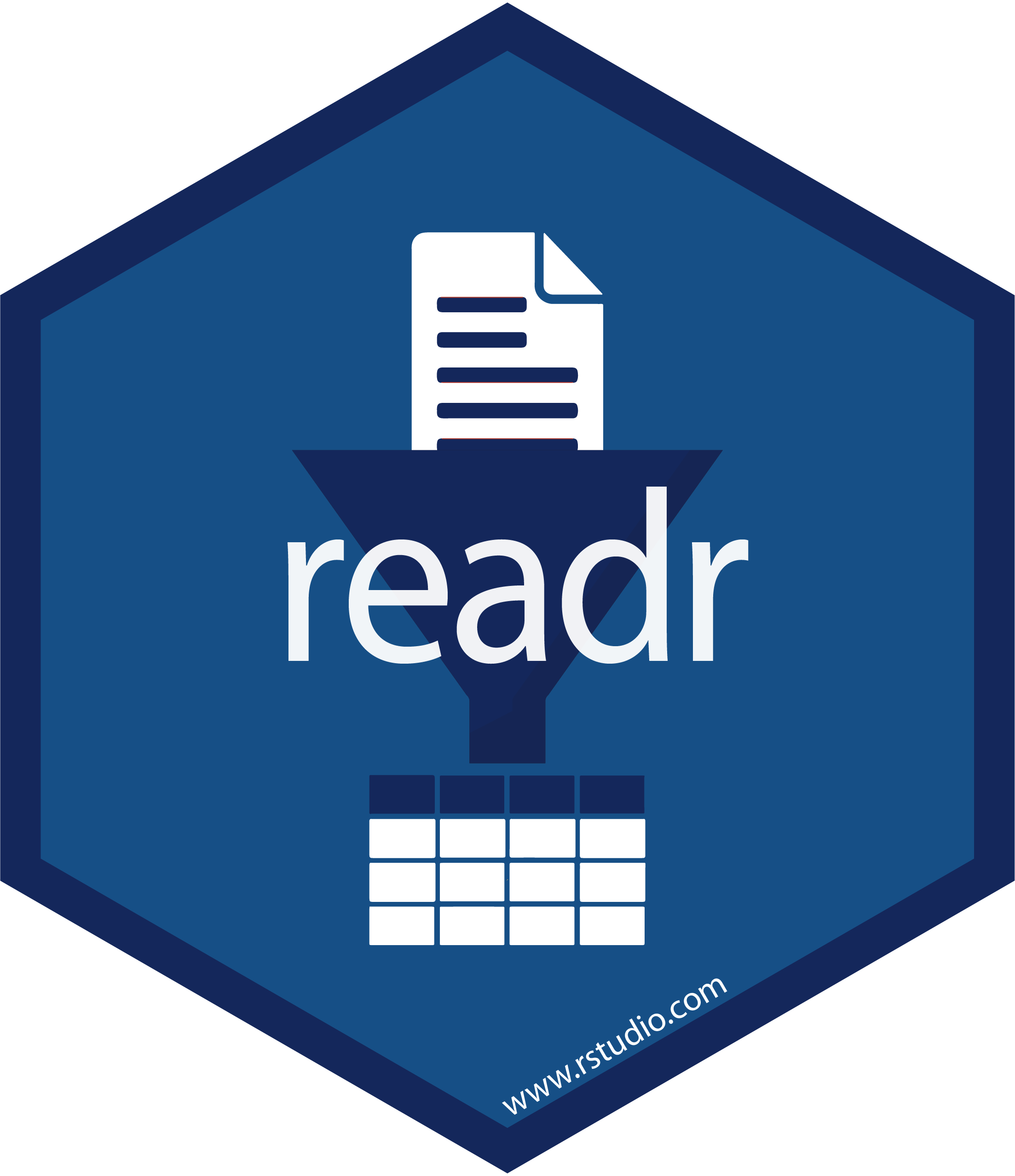Master the Tidyverse 4: readr