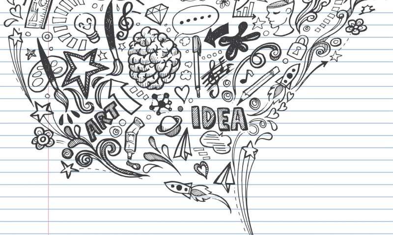 Zoom Doodle
