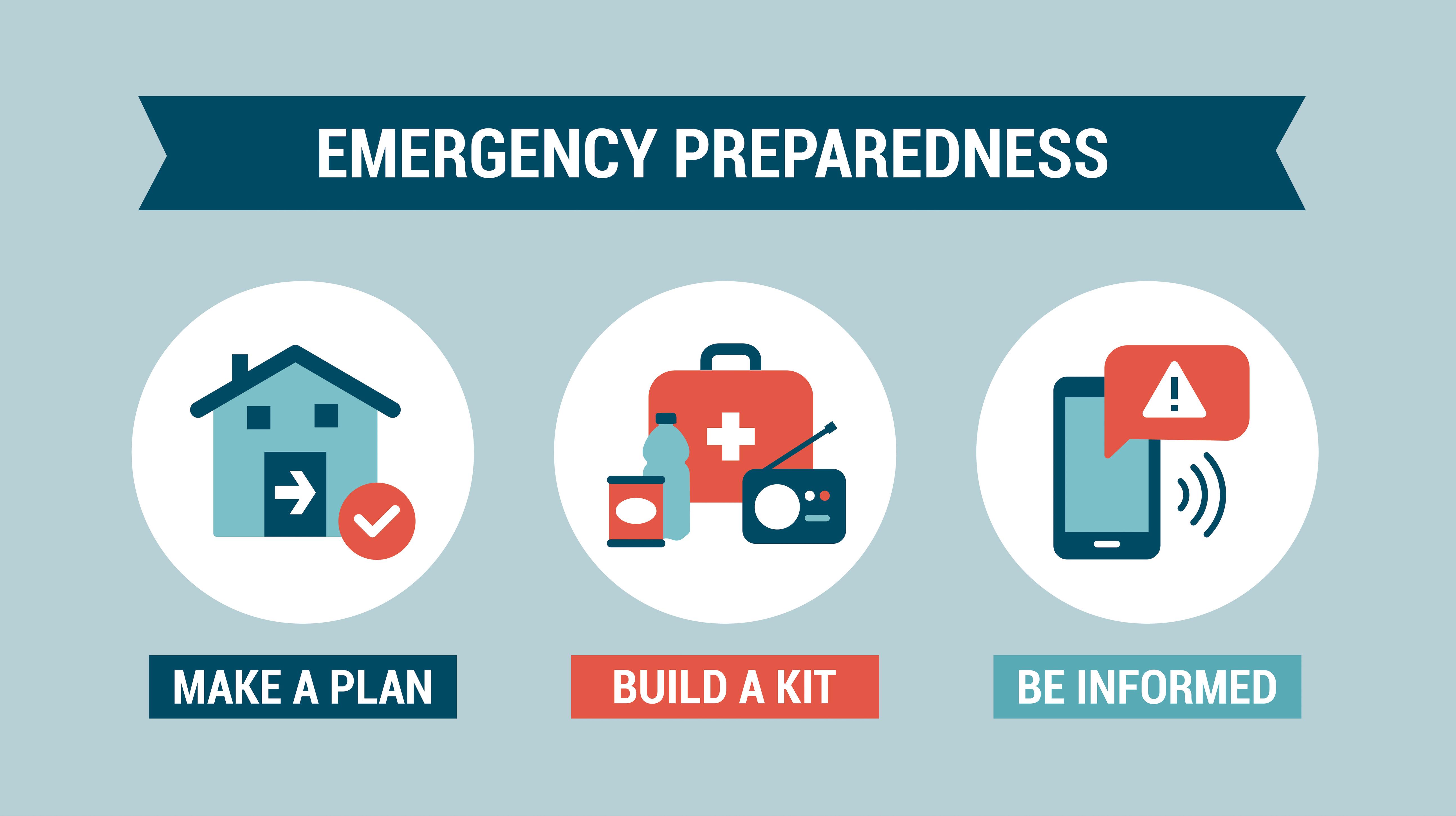 Emergency Preparedness Training - 2-Part Program