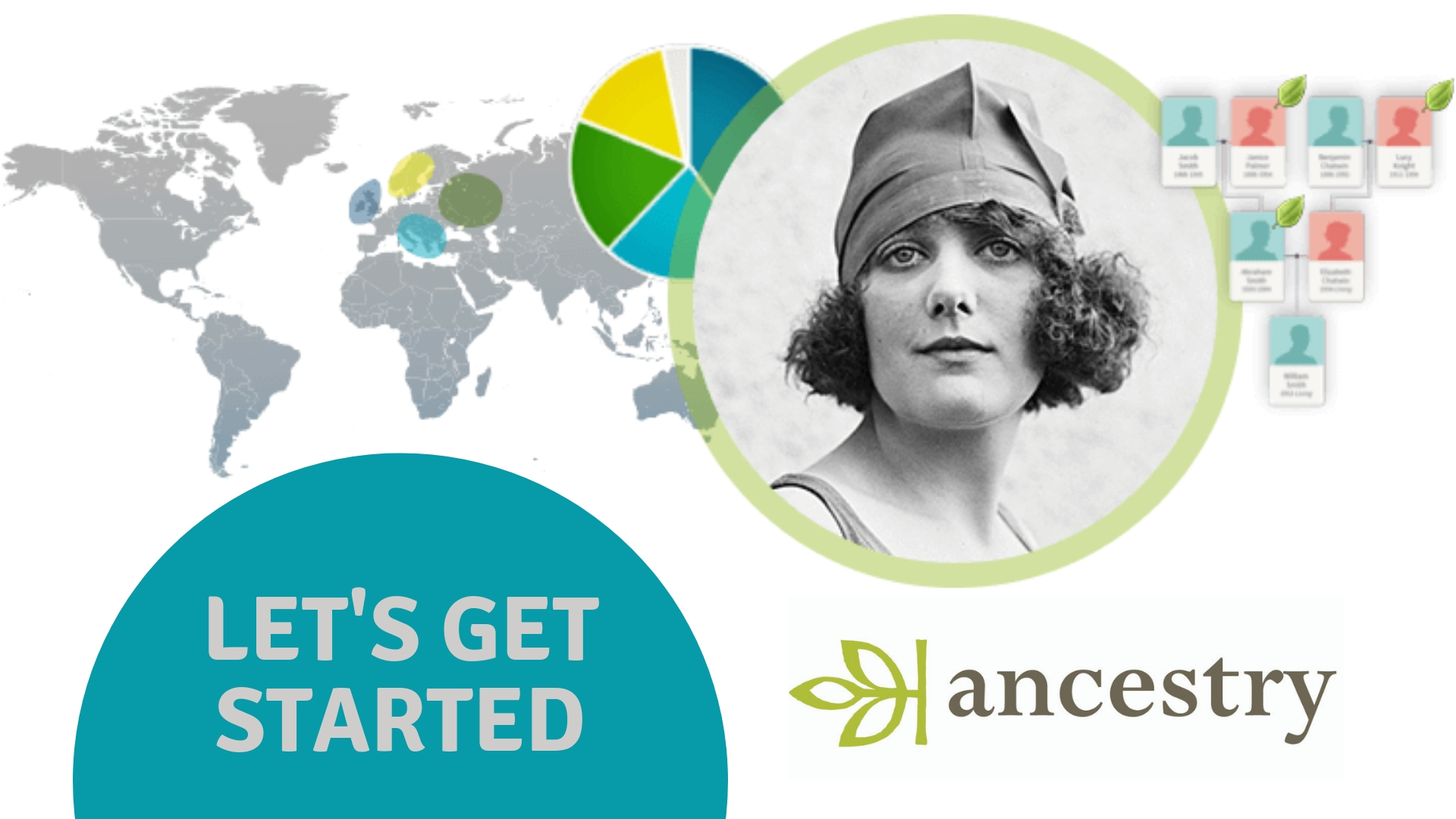 Let's Get Started with Ancestry.com (Virtual Meeting)