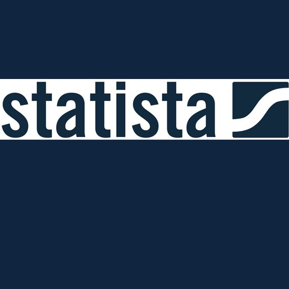 Using Statista to Find Expert, Quality Data