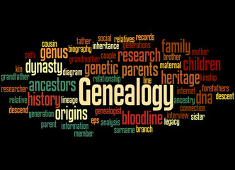Speaker Series:  Genealogy Part 1