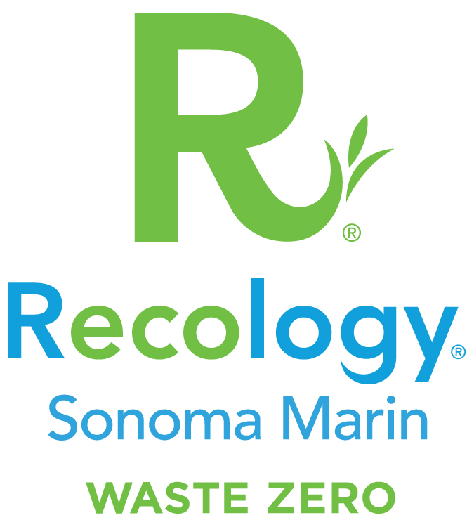 Recycle & Compost - Doing it Right