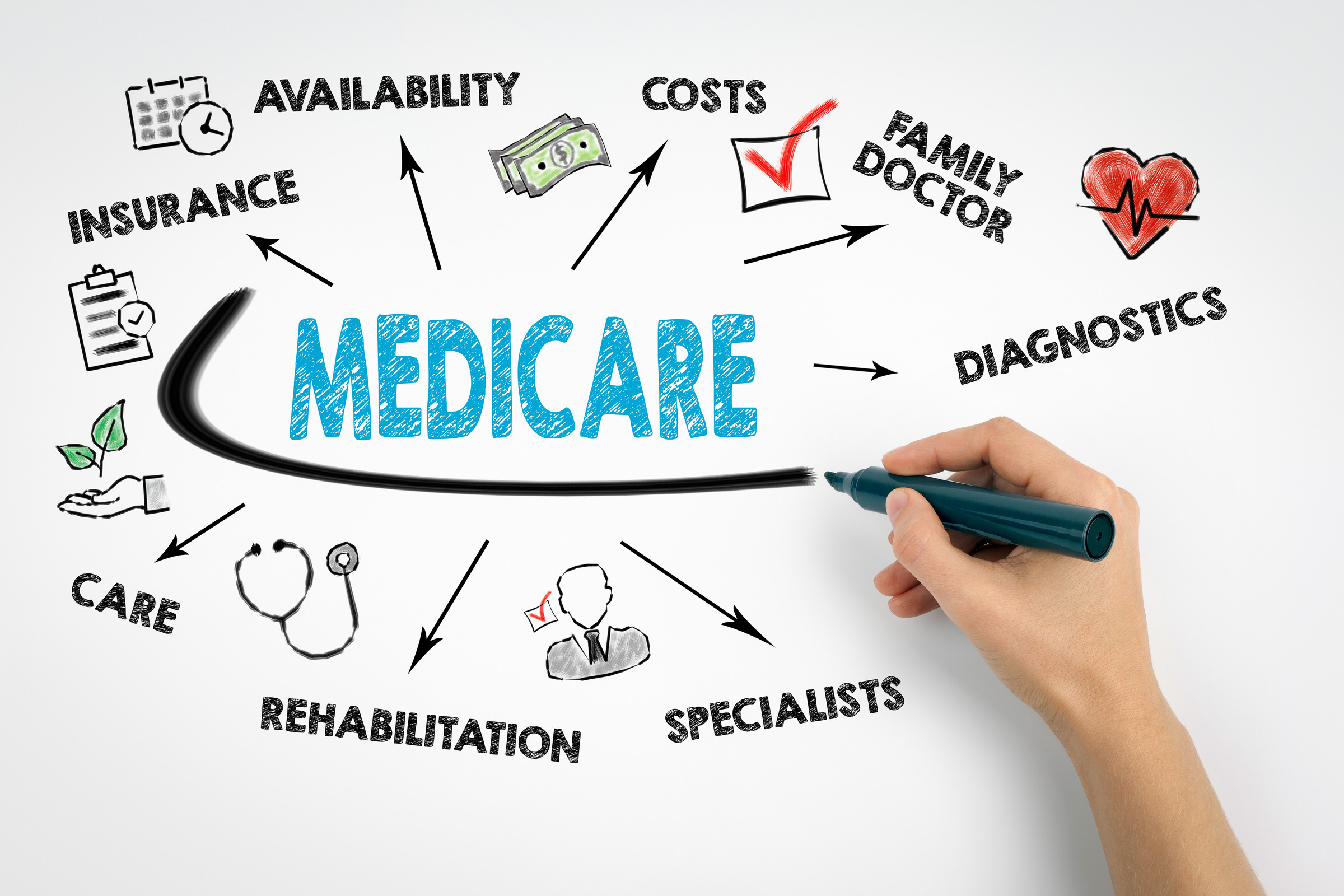 Medicare Overview with Patrick Kelly