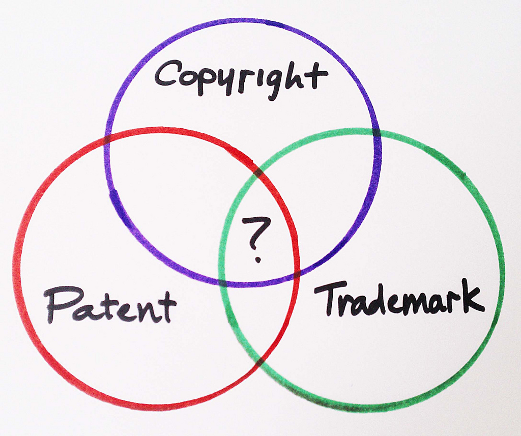 Patenting Tips to Effectively Patent Your Invention