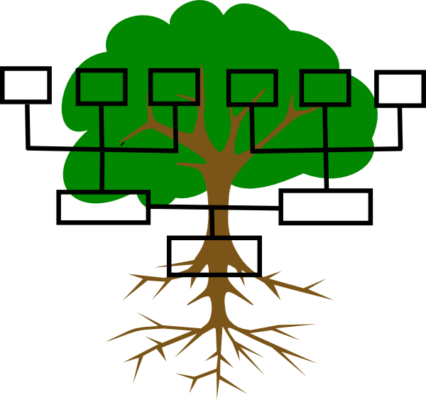 Genealogy Assistance by Appointment