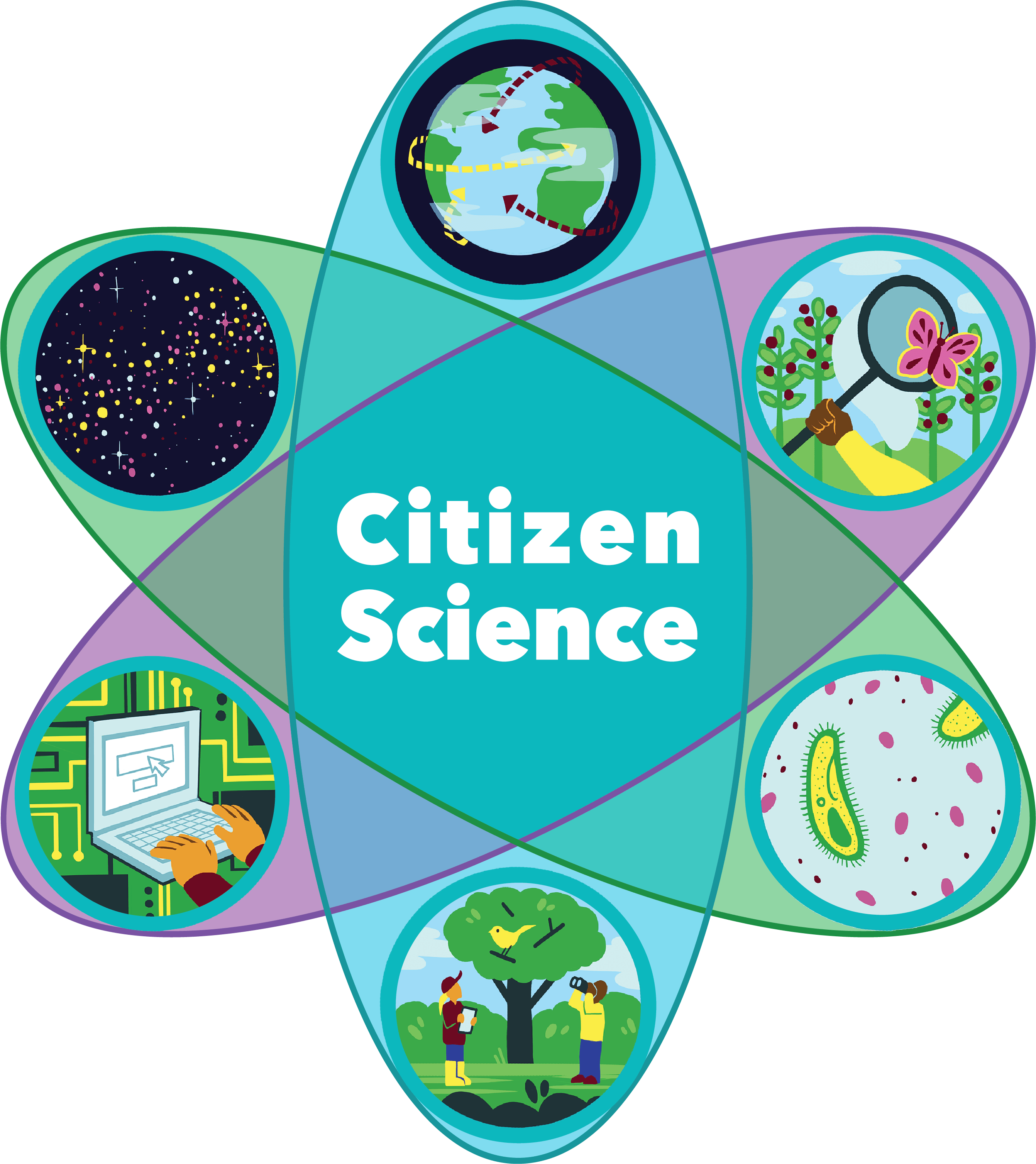 Learn How To Be a Citizen Scientist!