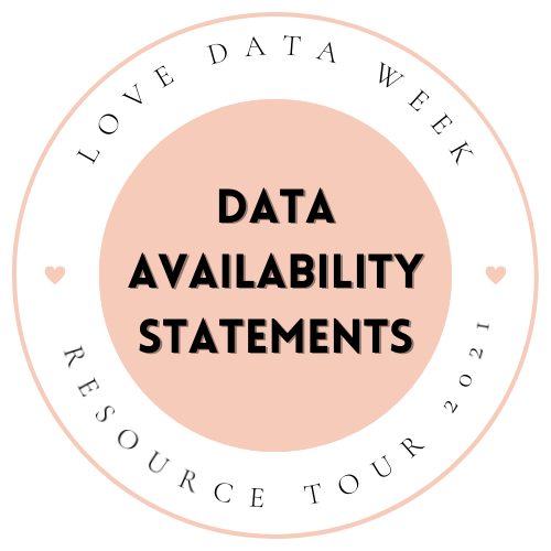 Data Availability Statements: Ensure Research Reproducibility