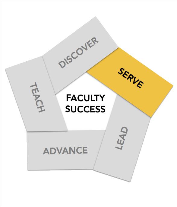 SOM Faculty Development Retreat