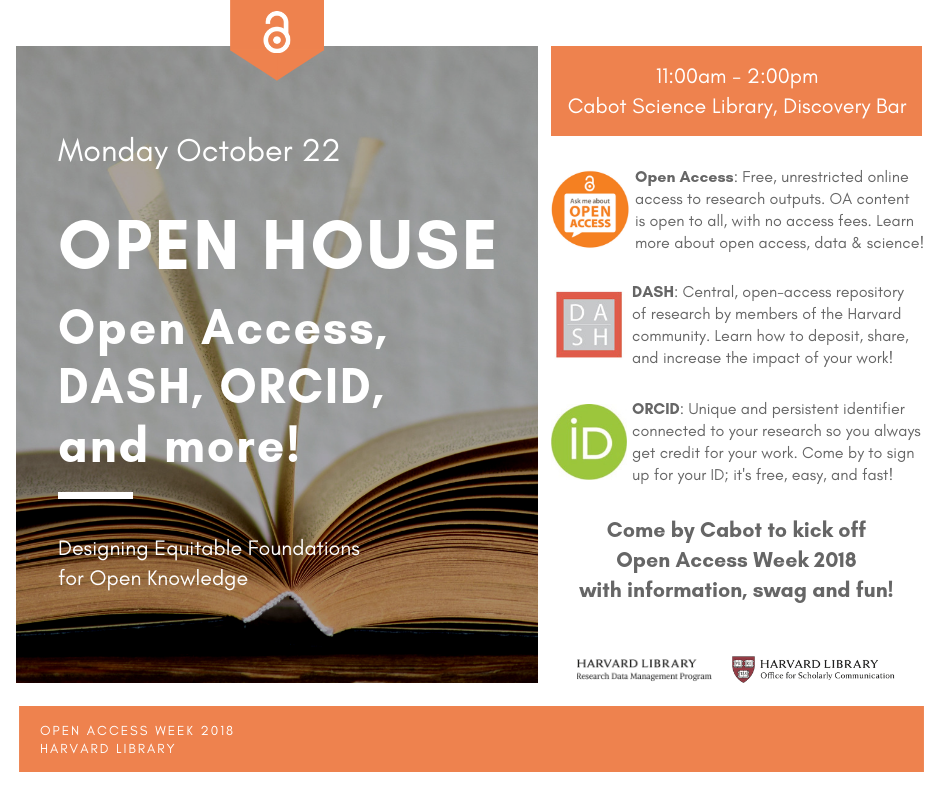 Open House: Open Access, DASH, ORCID & more!
