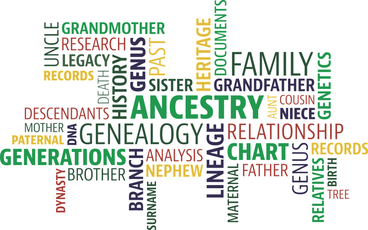 DNA Testing for Genealogy