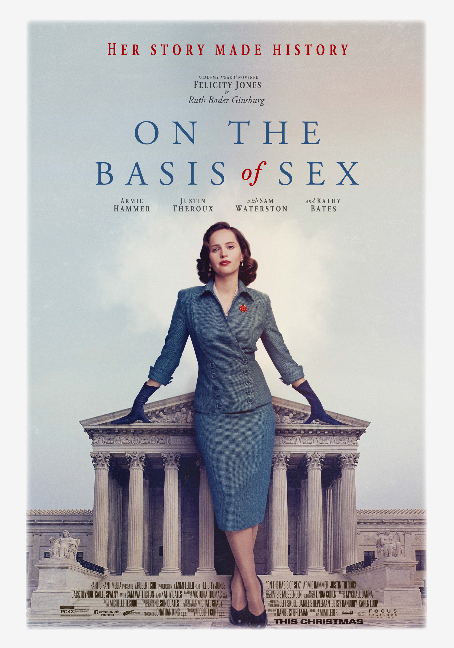 Thursday Afternoon Movies: On the Basis of Sex