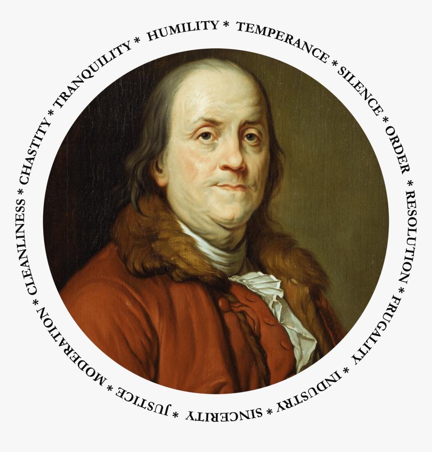 Ben Franklin Circles
