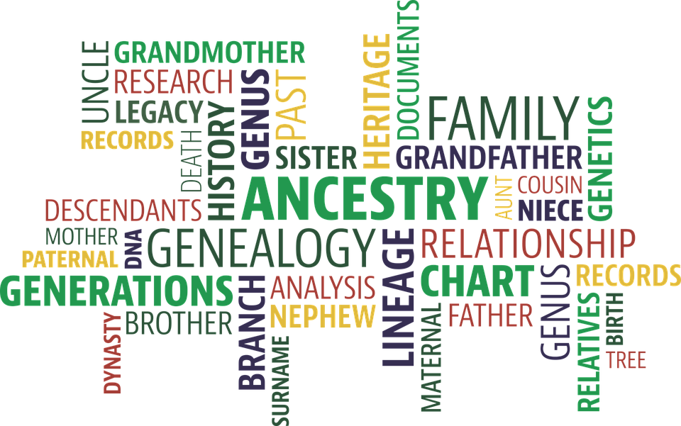 Using Genealogy Records to Find your Family