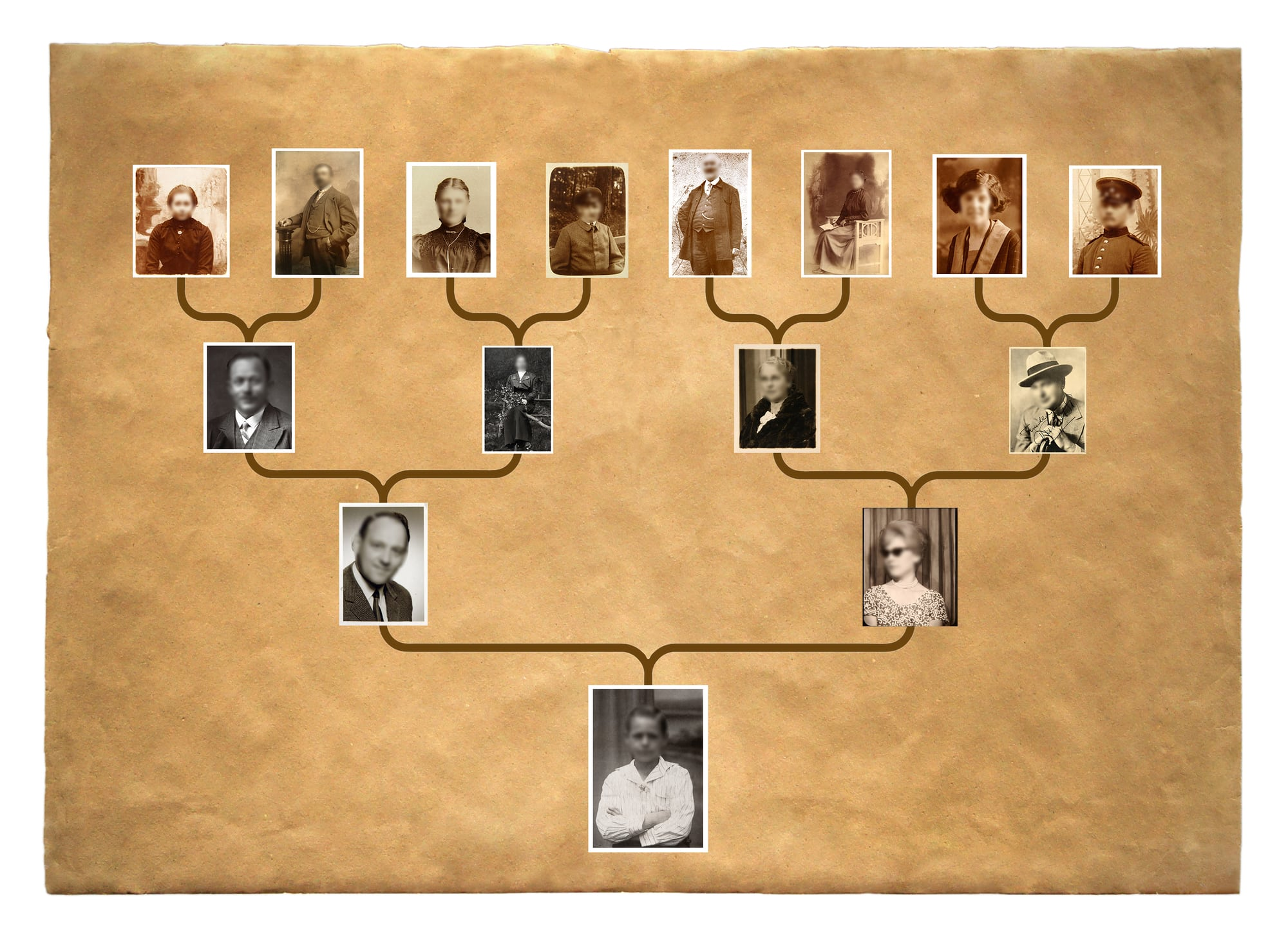 It's All Relative - Basic Genealogy
