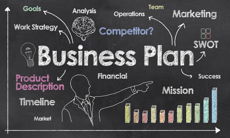 Developing a Successful Business Plan