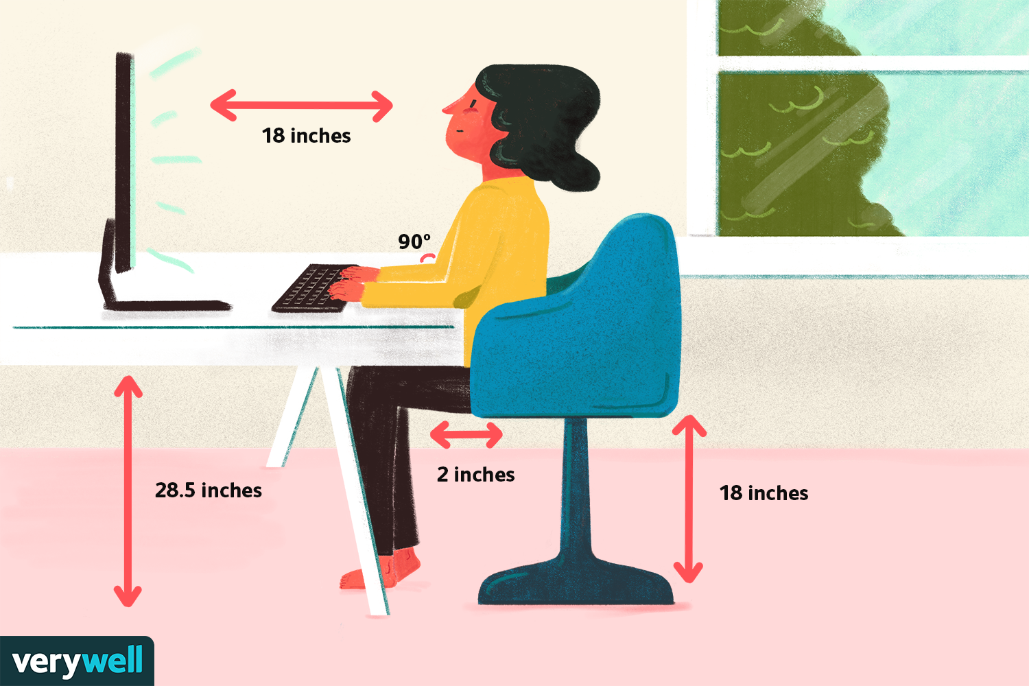 VIRTUAL - Home Office Ergonomics: creating a healthy workstation