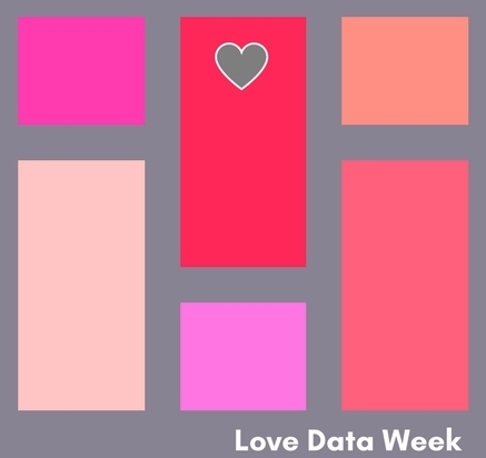 Make a Data Valentine in Thain Café!