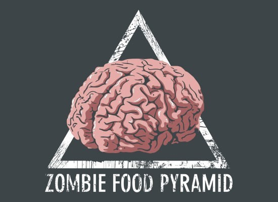 Zombie Survival Skills