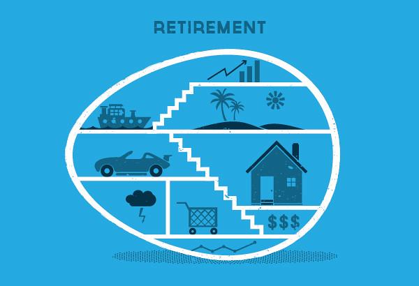 Pre-Retirement & Social Security Benefits