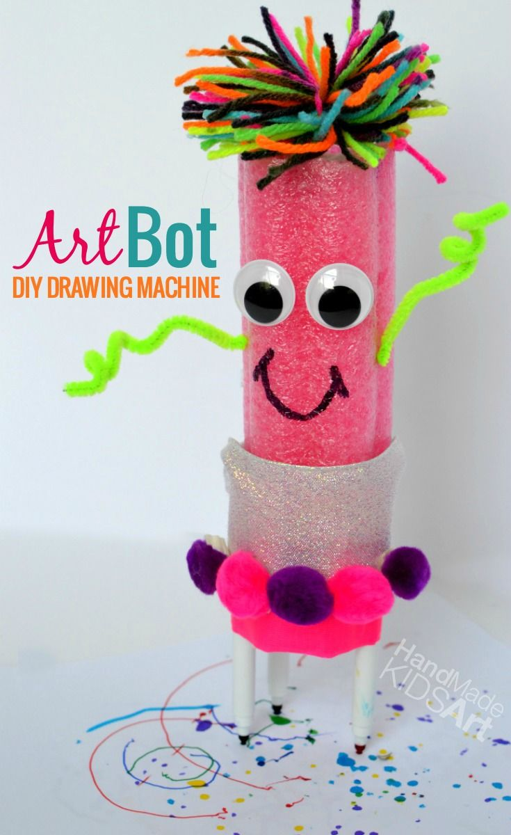 Spring Crafts on Zoom (grades K-6) Art Bot