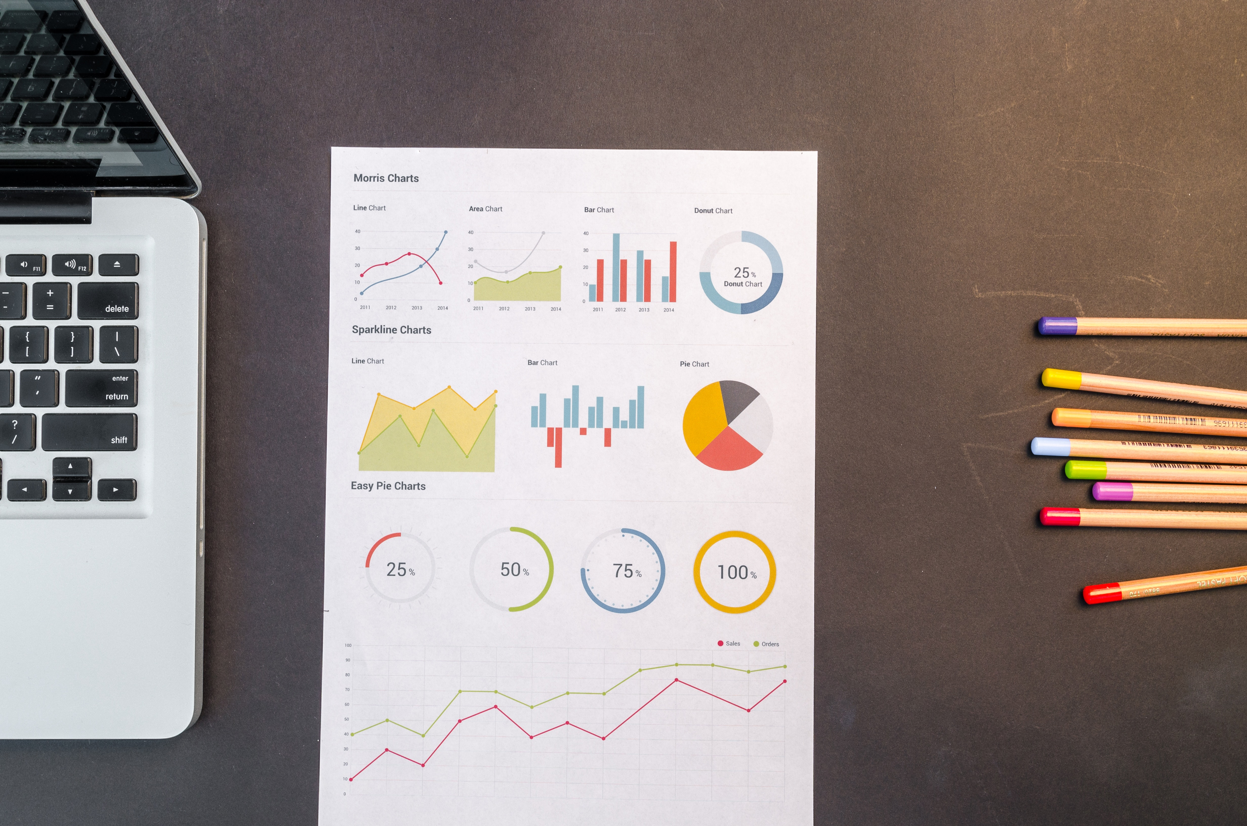 How to Create Surveys that Generate Useful Data