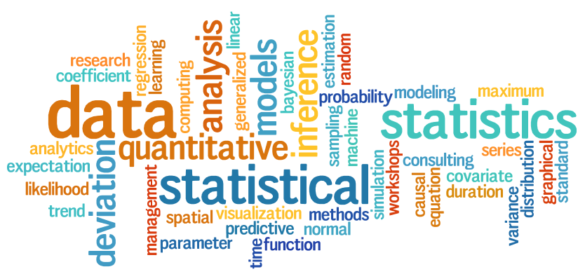 Qualitative Data Analysis and Intro to Dedoose